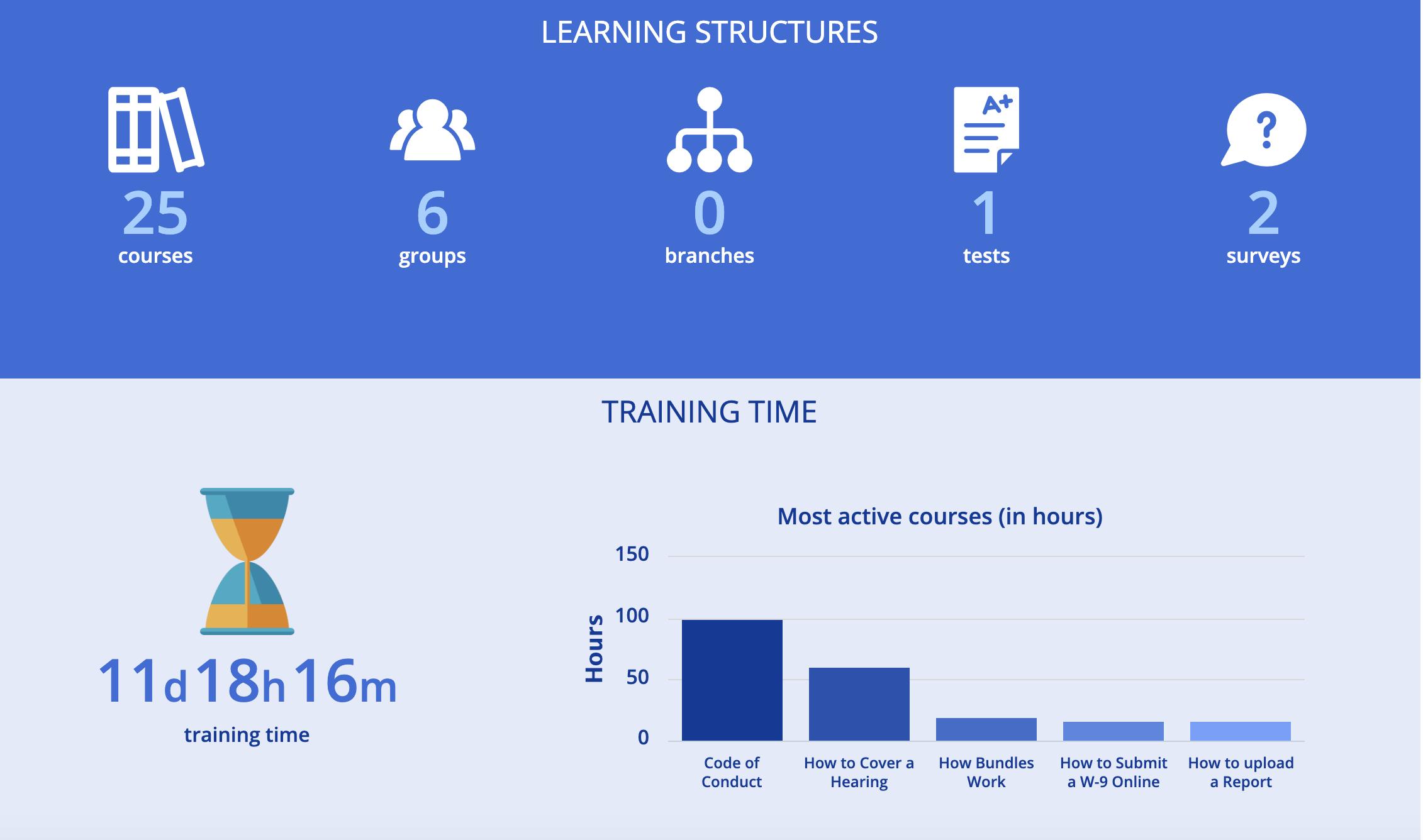 https://docketly.com/wp-content/uploads/2020/03/Learning-Management-System.png